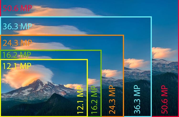More megapixels, more problems