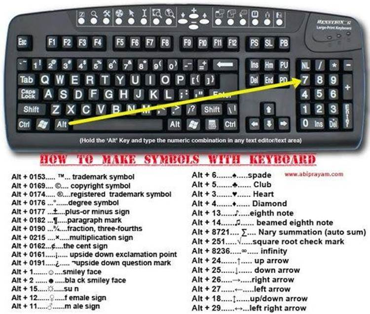 Windows 7 Keyboard Tricks
